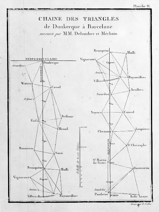 Triangulation 1