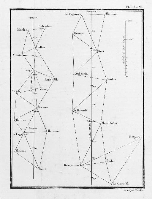 Triangulation 3