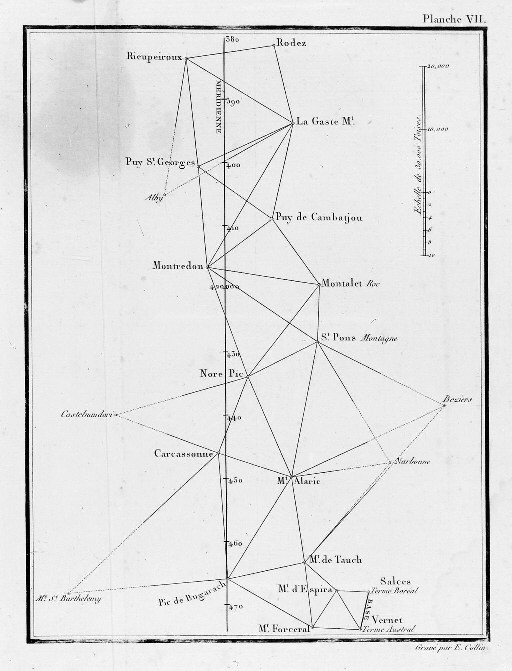 Triangulation 4